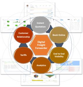 Digital Freight Portal